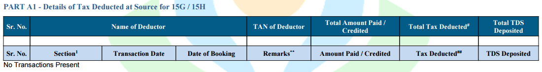 DETAILS OF TAX DEDUCTED AT SOURCE FOR FORM 15G/FORM 15H