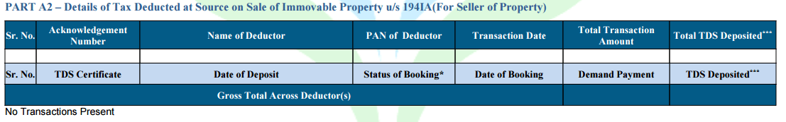 DETAILS OF TAX DEDUCTED AT SOURCE ON SALE OF IMMOVABLE PROPERTY U/S194(IA