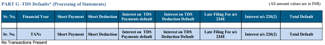 TDS DEFAULTS