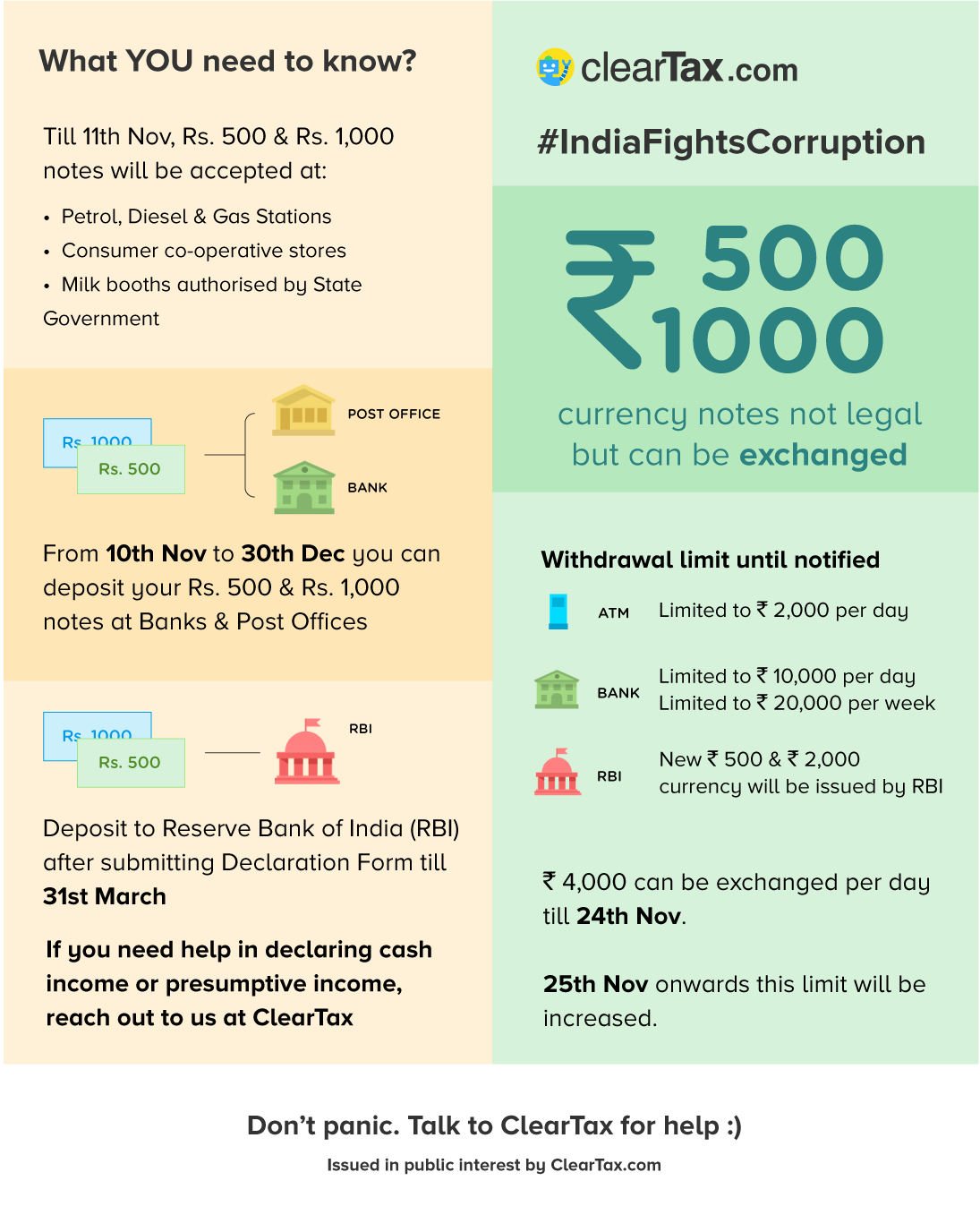 India fights corruption currency recall