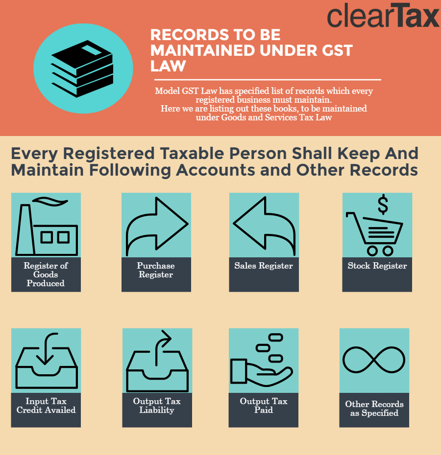 Accounts and Records Under GST Law