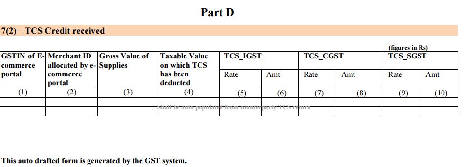 TCS Credit