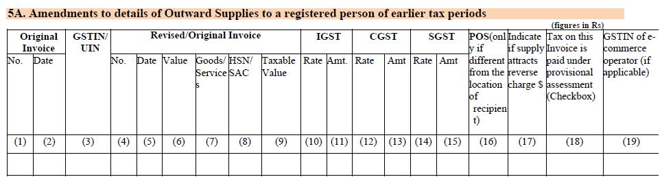 Amendment in Taxable Supply in GSTR-1