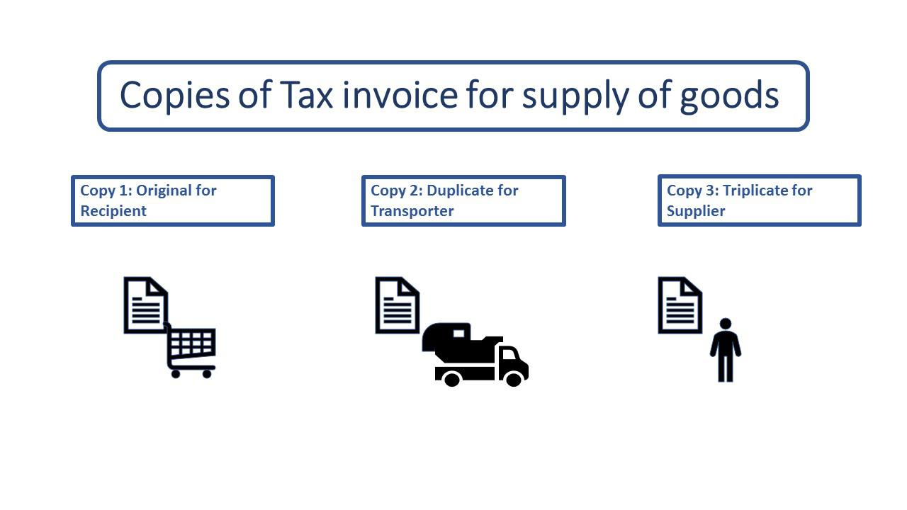 Basics of Invoicing Under GST