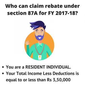 Income Tax Rebate U/s. 87a