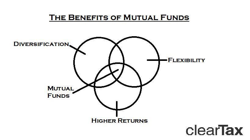 mutual fund benefits