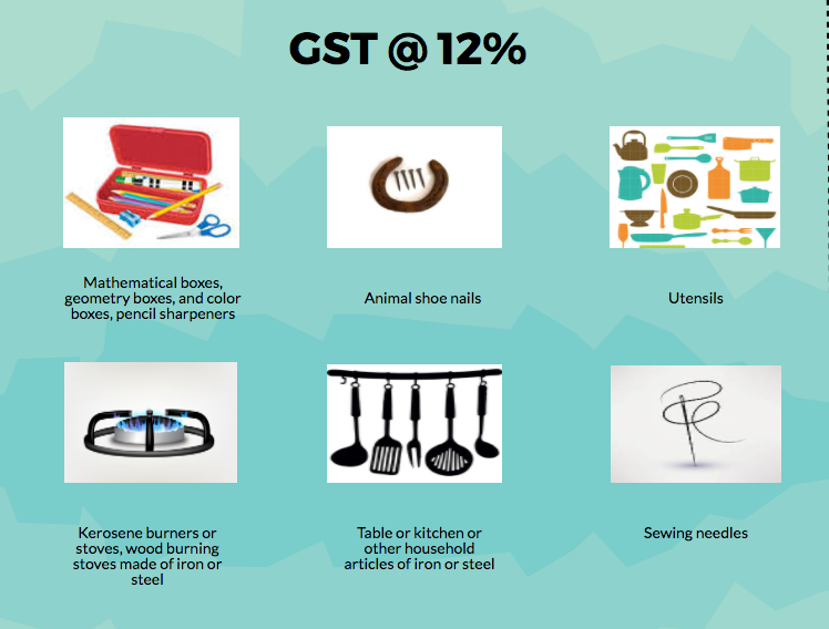 Impact Of Gst Rate On Iron And Steel