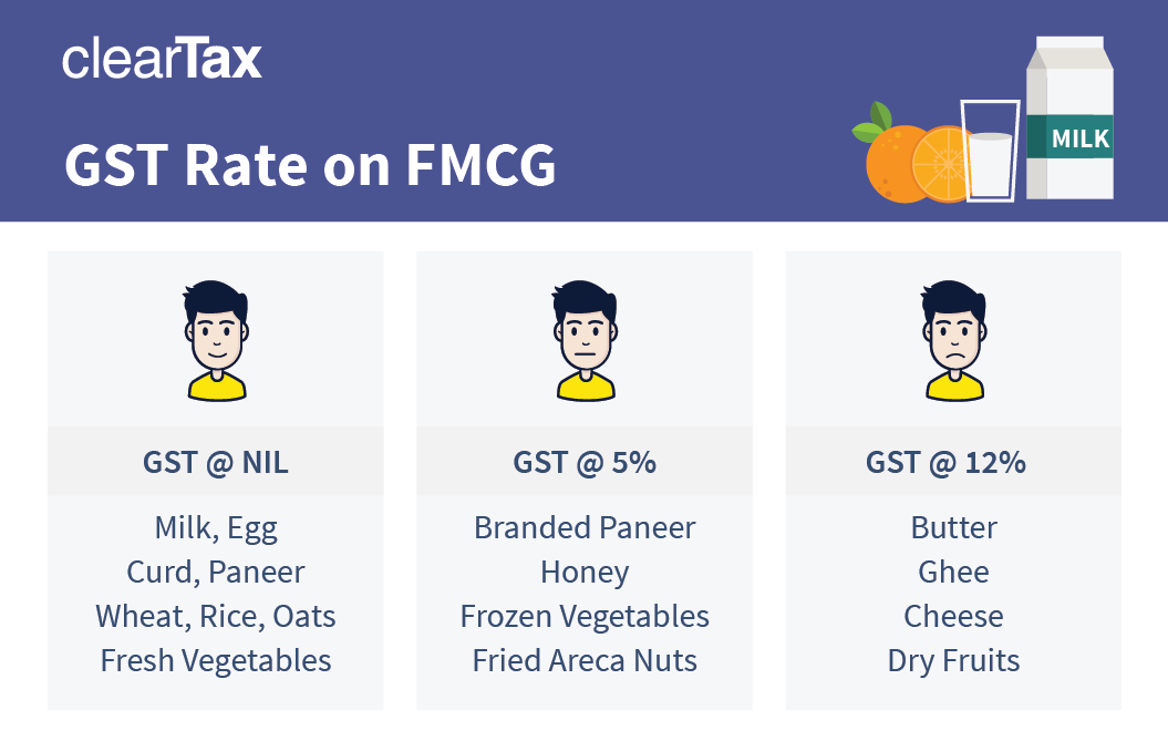 Impact of GST on FMCG Sector