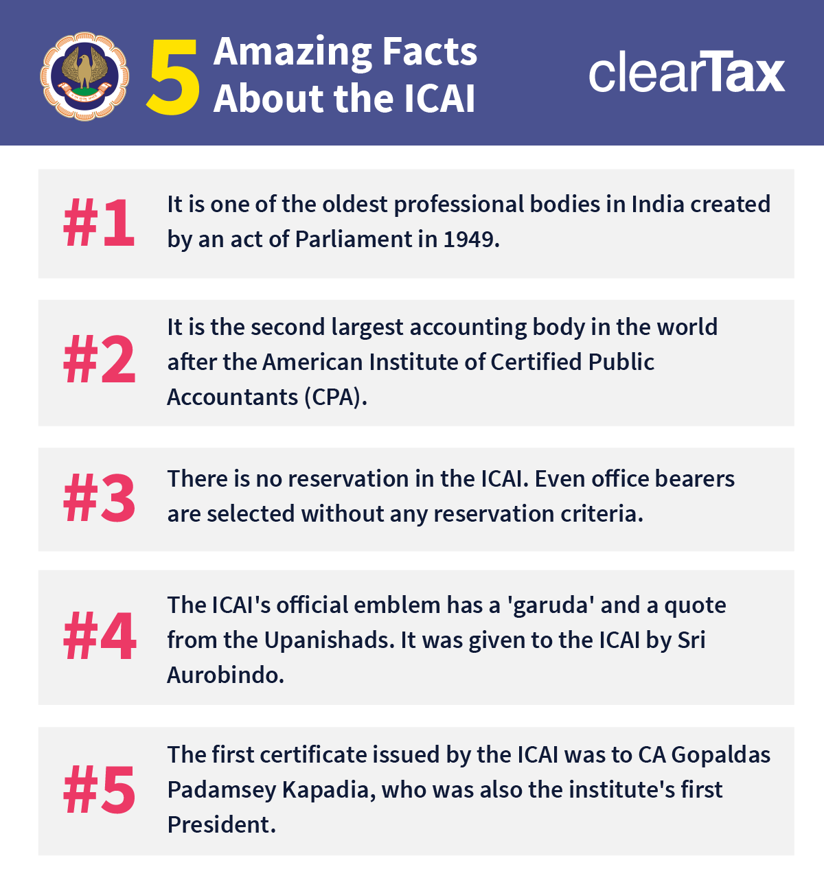 5 Amazing facts about the ICAI