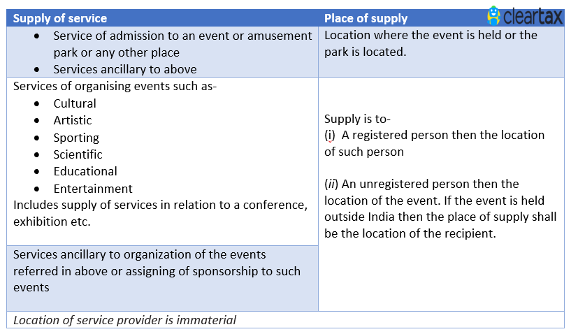 place of supply for specific services