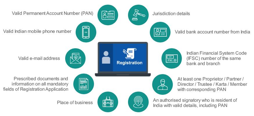 Register for GST