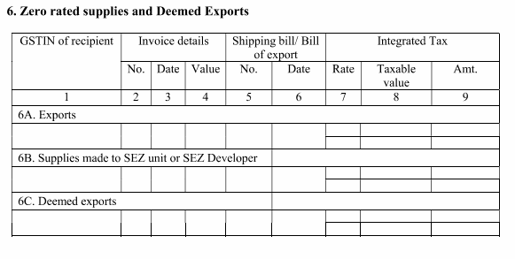 Example Of Invoice Letter Pdf How To File Gstr For Outward Supplies  Gstr For Sales Format Of Money Receipt Word with Invoice Tmplate  Shipping Bill Gstin Step  Online Invoice Form