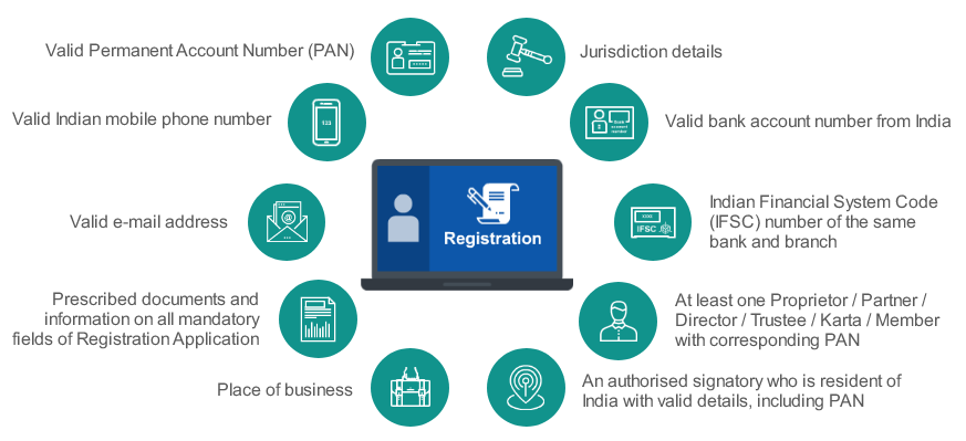 GST Registration requirements