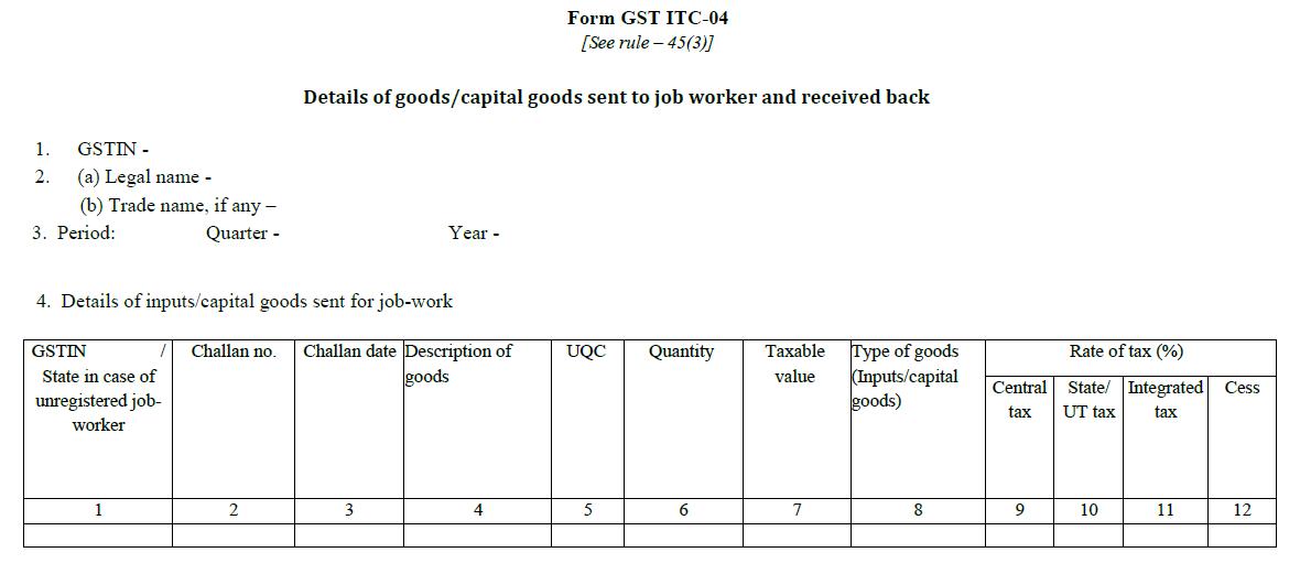 Input Credit on Job Work 3