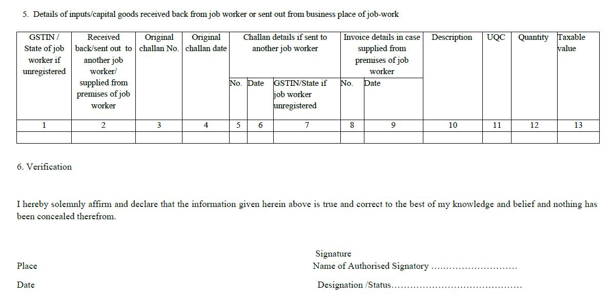Input Credit on Job Work 4