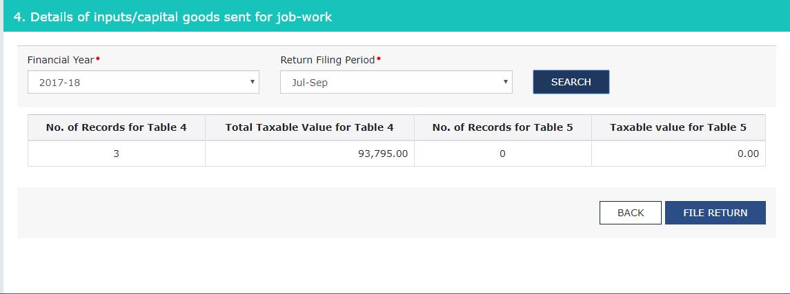 Input Credit on Job Work 10