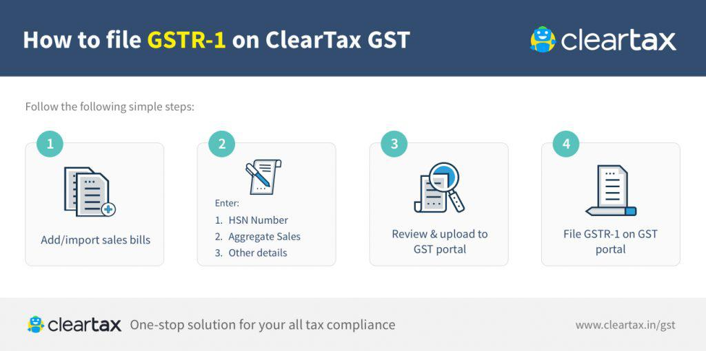 How to file GSTR-1