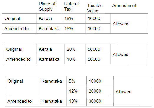 Amendment to POS